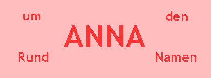 Rund Um Den Namen Anna